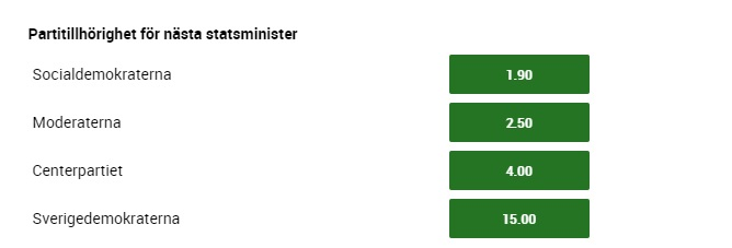 odds svensk politik