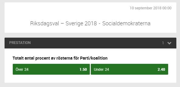 Socialdemokraterna 2018 Odds