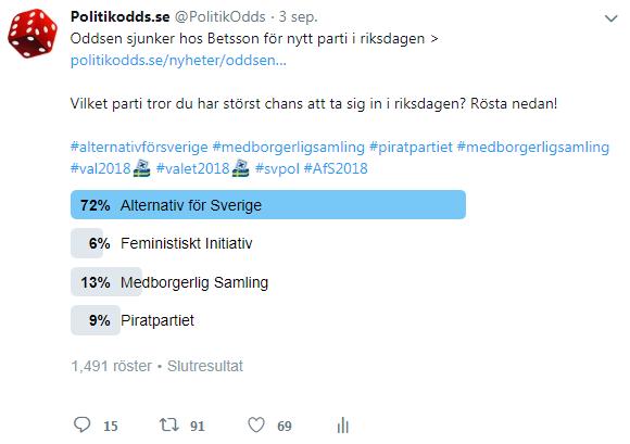 Alternativ för Sverige AfS
