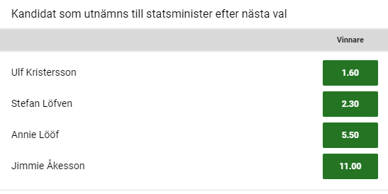 Statsminister 2018 Unibet